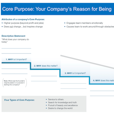 Scaling Up Tool - Identifying your Core Purpose